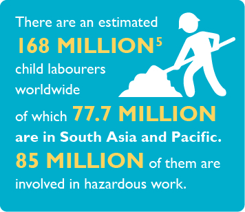 There are an estimated 168 million child labourers worldwide of which 77.7 million are in South Asia and Pacific. 85 million of them are involved in hazardous work.